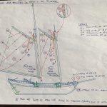 Virginia 1819 rigging diagram from Trufo part 2