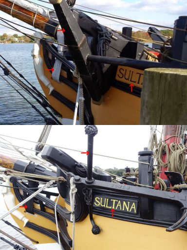 Sultana changes over time